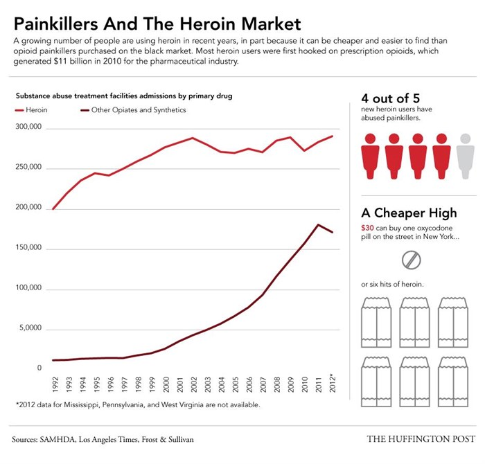 heroin-huffingtonpost-whipriders-austin-stroupe
